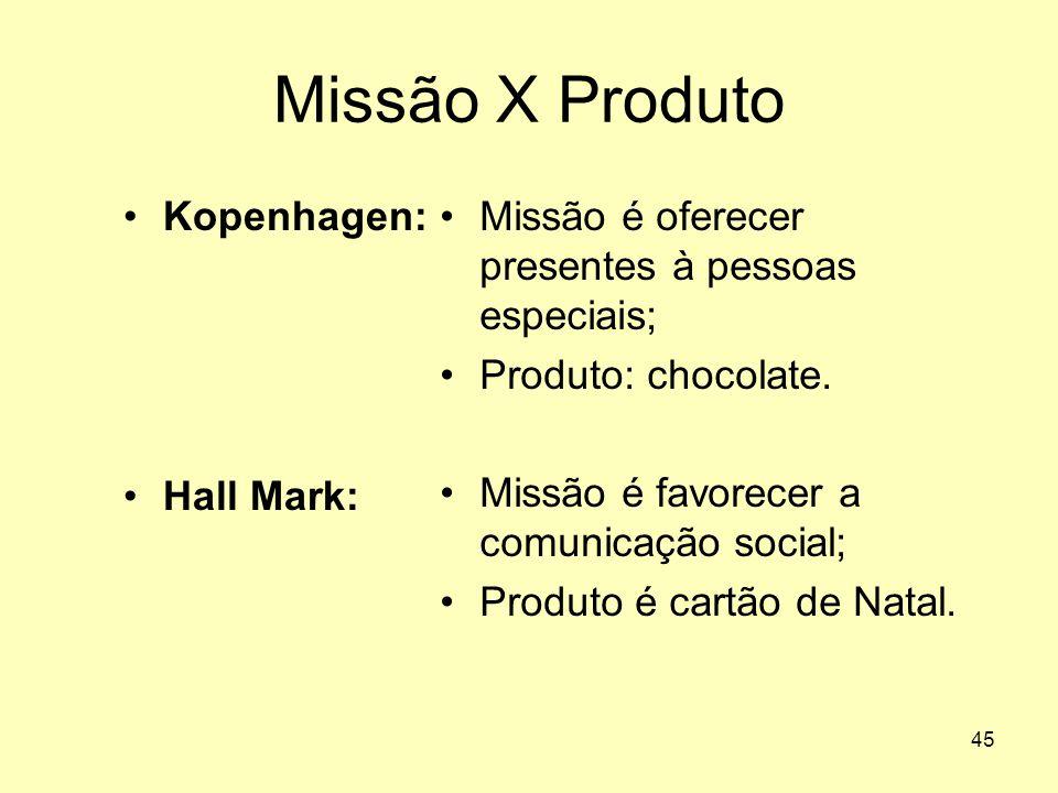 45 Missão X Produto •Kopenhagen: •Hall Mark: •Missão é oferecer presentes à pessoas especiais; •Produto: chocolate. •Missão é favorecer a comunicação