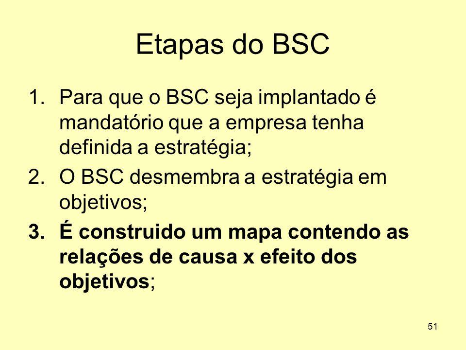 51 Etapas do BSC 1.Para que o BSC seja implantado é mandatório que a empresa tenha definida a estratégia; 2.O BSC desmembra a estratégia em objetivos;