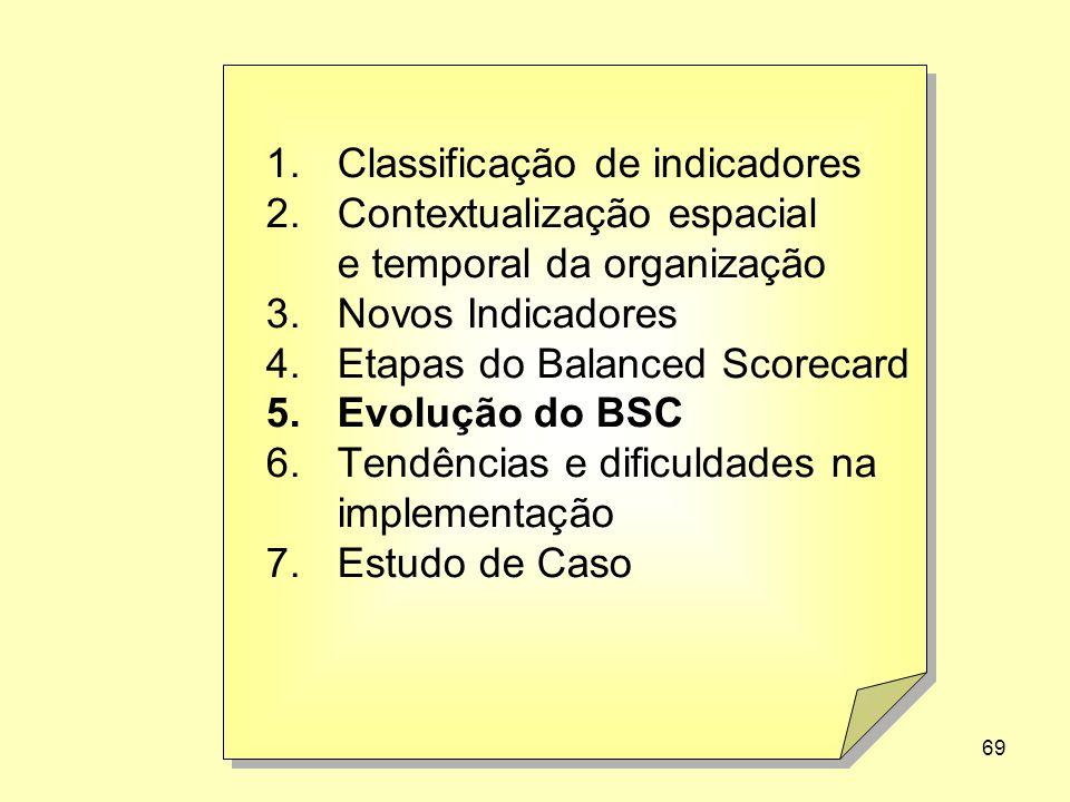 69 1.Classificação de indicadores 2.Contextualização espacial e temporal da organização 3.Novos Indicadores 4.Etapas do Balanced Scorecard 5.Evolução
