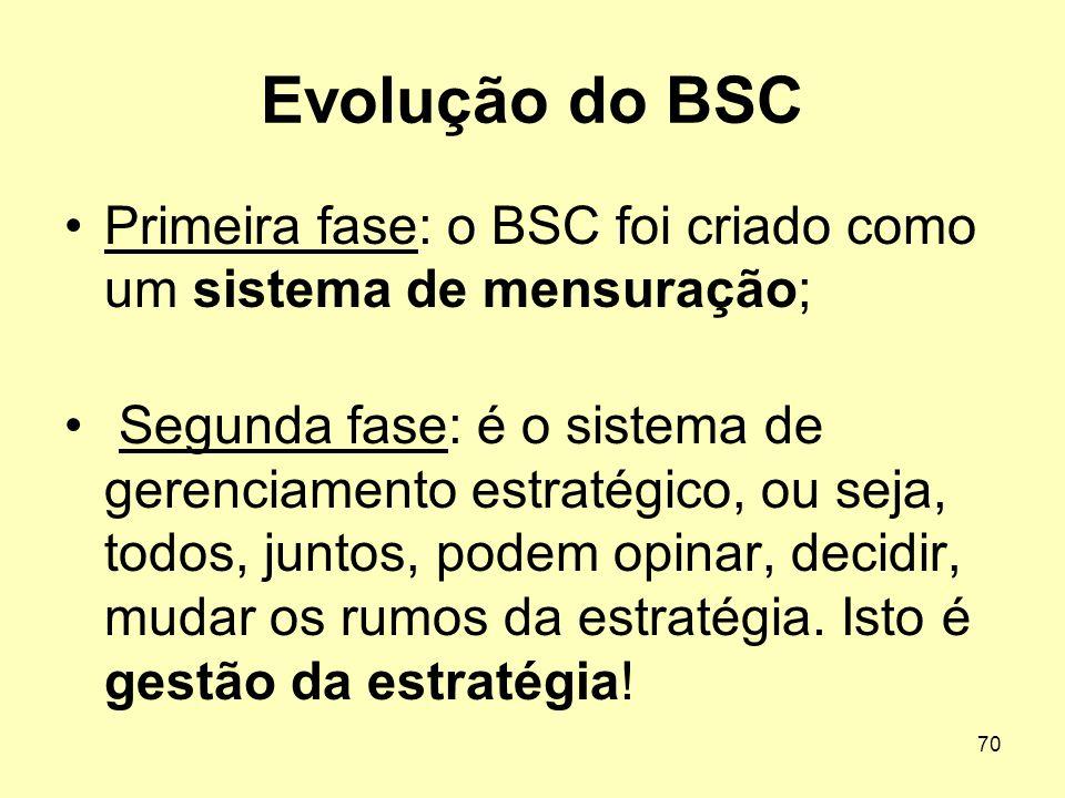 70 Evolução do BSC •Primeira fase: o BSC foi criado como um sistema de mensuração; • Segunda fase: é o sistema de gerenciamento estratégico, ou seja,