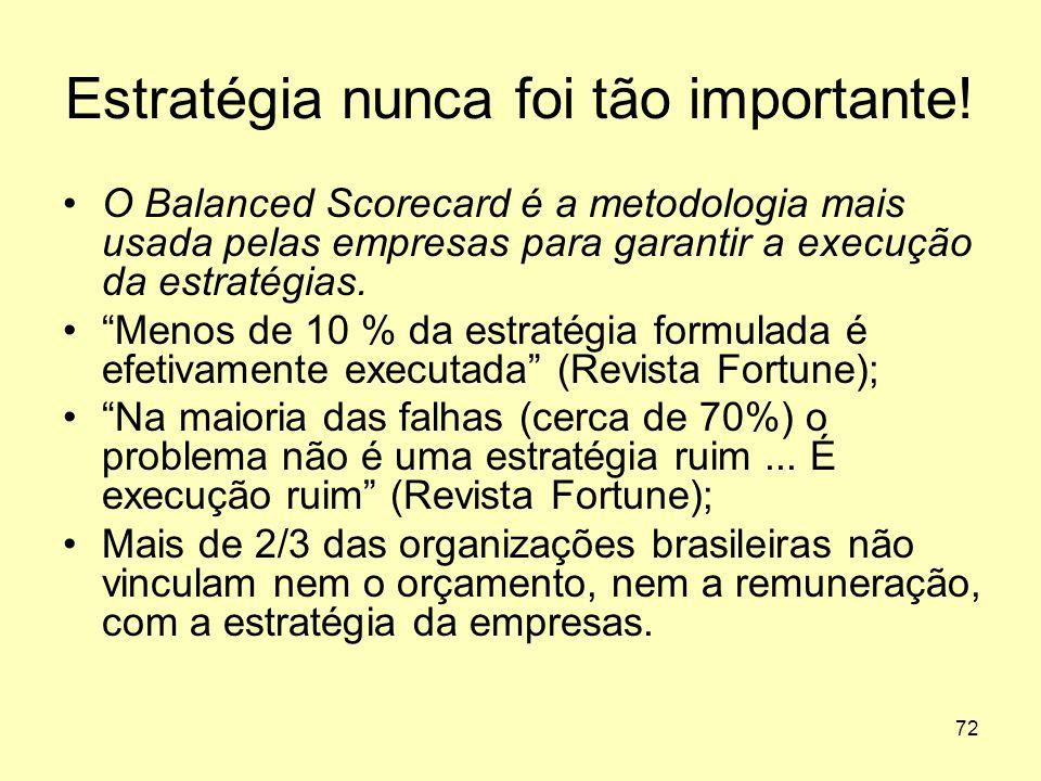 """72 Estratégia nunca foi tão importante! •O Balanced Scorecard é a metodologia mais usada pelas empresas para garantir a execução da estratégias. •""""Men"""