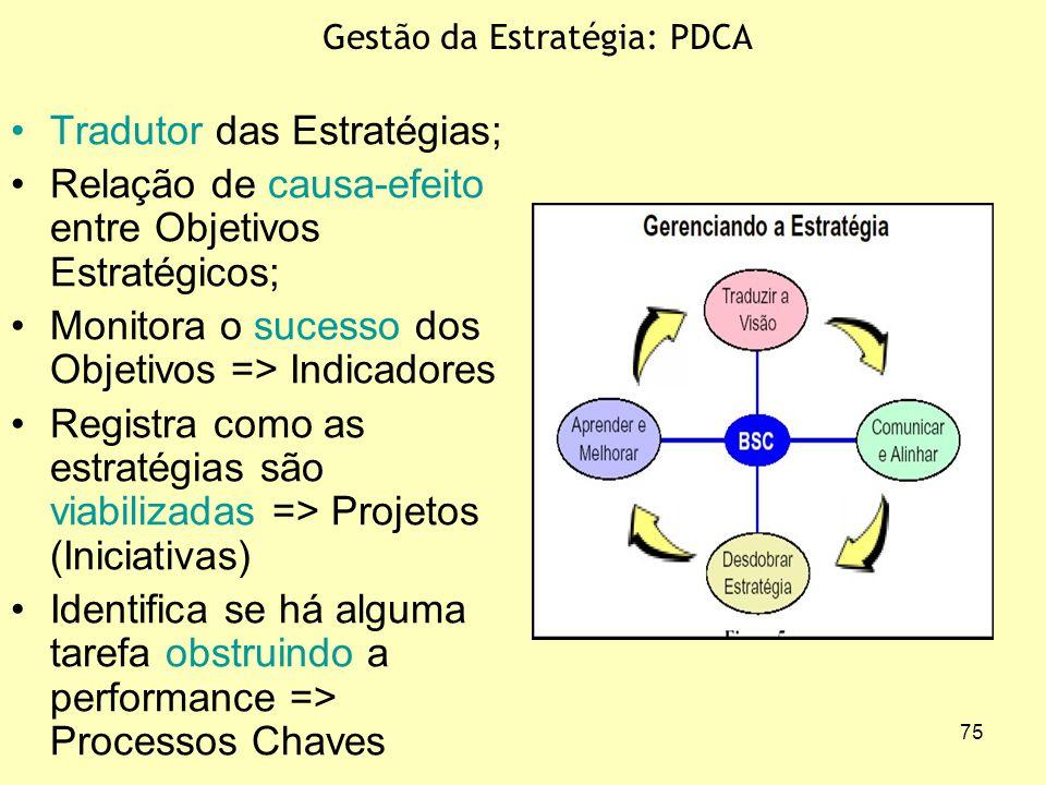 75 •Tradutor das Estratégias; •Relação de causa-efeito entre Objetivos Estratégicos; •Monitora o sucesso dos Objetivos => Indicadores •Registra como a