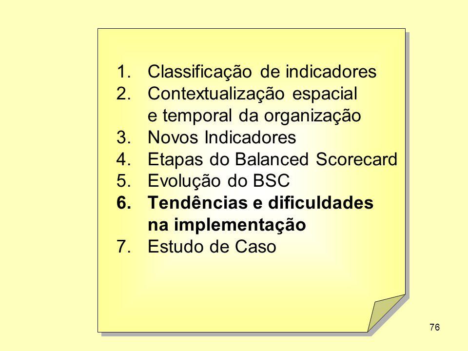 76 1.Classificação de indicadores 2.Contextualização espacial e temporal da organização 3.Novos Indicadores 4.Etapas do Balanced Scorecard 5.Evolução