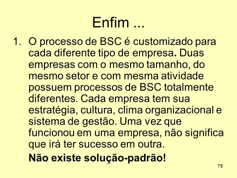 79 Enfim... 1.O processo de BSC é customizado para cada diferente tipo de empresa. Duas empresas com o mesmo tamanho, do mesmo setor e com mesma ativi