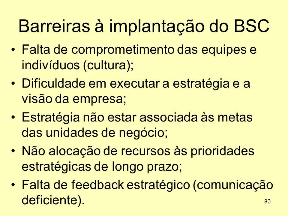 83 Barreiras à implantação do BSC •Falta de comprometimento das equipes e indivíduos (cultura); •Dificuldade em executar a estratégia e a visão da emp