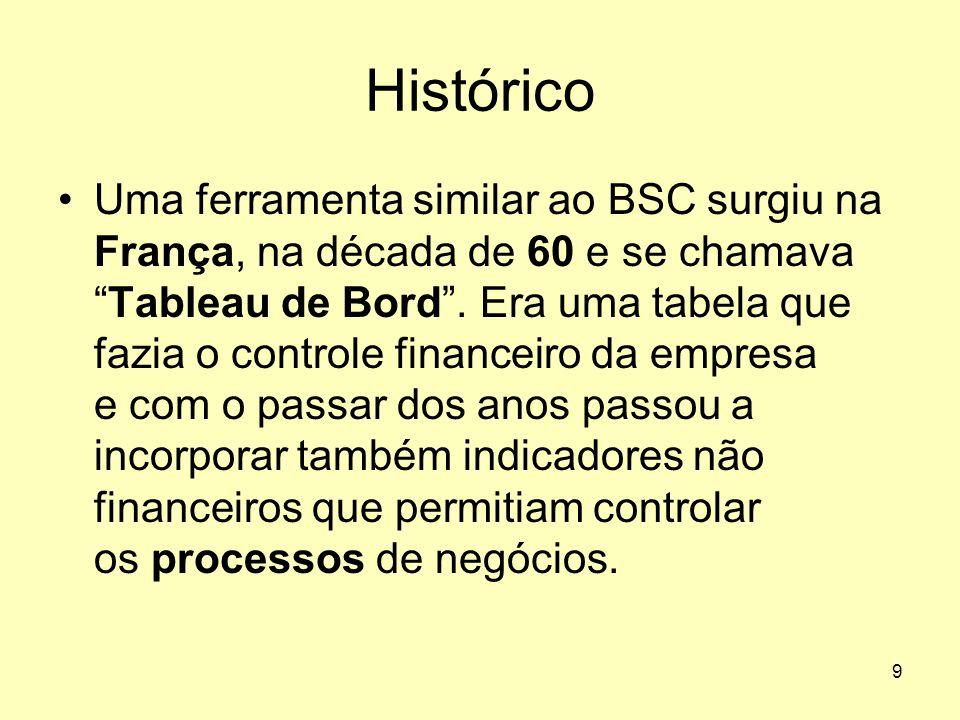"""9 Histórico •Uma ferramenta similar ao BSC surgiu na França, na década de 60 e se chamava """"Tableau de Bord"""". Era uma tabela que fazia o controle finan"""