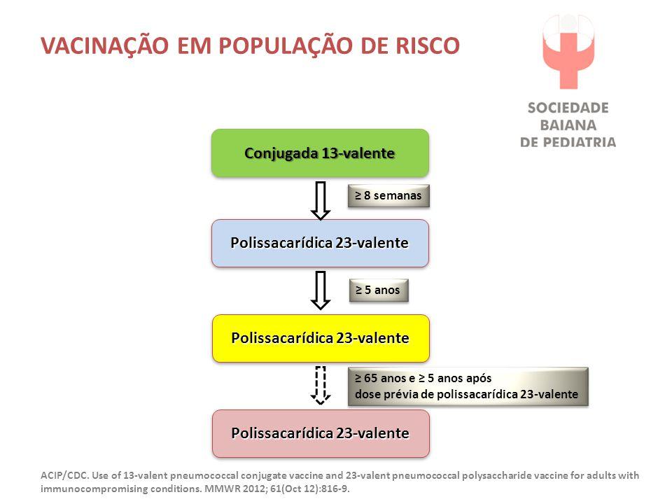 ≥ 8 semanas ≥ 5 anos ≥ 65 anos e ≥ 5 anos após dose prévia de polissacarídica 23-valente ≥ 65 anos e ≥ 5 anos após dose prévia de polissacarídica 23-v
