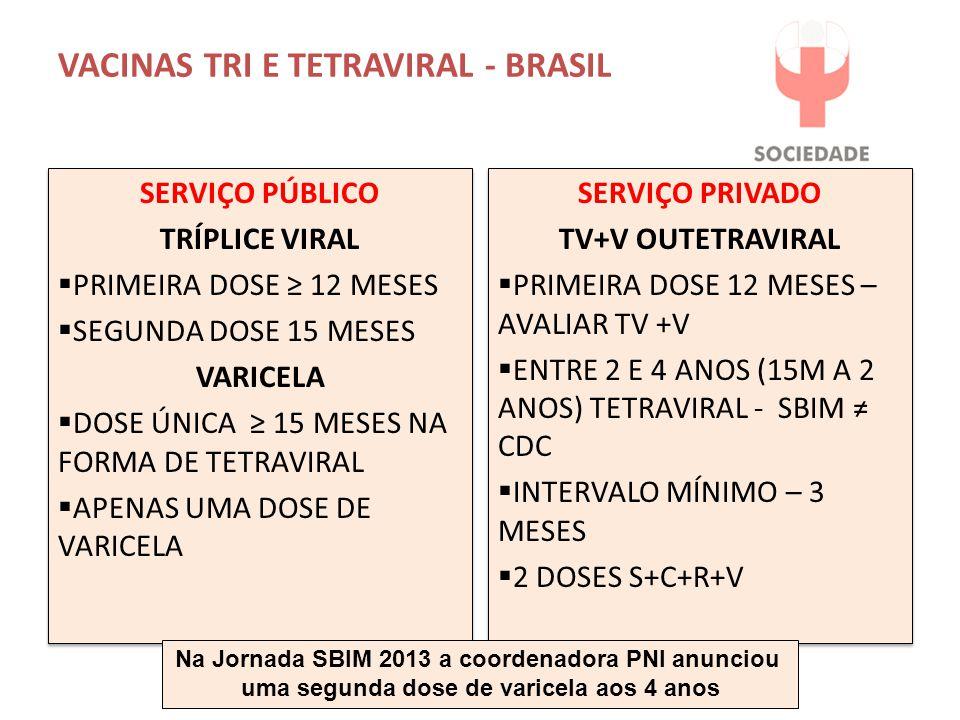 VACINAS TRI E TETRAVIRAL - BRASIL SERVIÇO PÚBLICO TRÍPLICE VIRAL  PRIMEIRA DOSE ≥ 12 MESES  SEGUNDA DOSE 15 MESES VARICELA  DOSE ÚNICA ≥ 15 MESES N