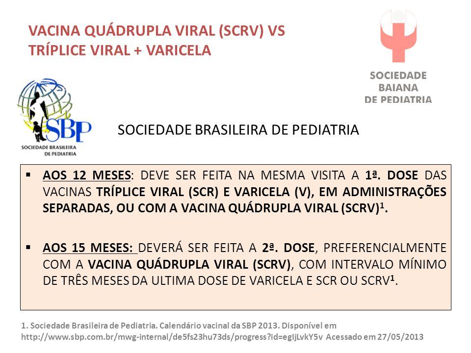 VACINA DTPA  ROTINA - 1 DOSE 11-12 ANOS (ADOLESCENTES)  PODE SER ADMINISTRADA INDEPENDENTE DO INTERVALO DA DOSE ANTERIOR DE DT  SBIM - 1 DOSE NA GESTAÇÃO (27 A 36 SEMANAS)  PROFISSIONAL DE SAÚDE – IMPORTÂNCIA VACINAÇÃO  SE FOR ESQUEMA PRIMÁRIO 1 DOSE DE DTPA OU SE NÃO DISPONÍVEL T OU DT – FAZER 3 DOSES DTPA
