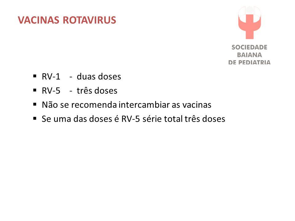 PNEUMOCOCO 13 VALENTE REAVALIAR ESQUEMA DE VACINAÇÃO ROTINA  SE USO ANTERIOR DE PNEUMO 10VALENTE  SE USO ANTERIOR DE PNEUMO 7VALENTE (NÃO EXISTE MAIS) Usar dose de Pneumo 13 valente antes dos 5 anos de idade