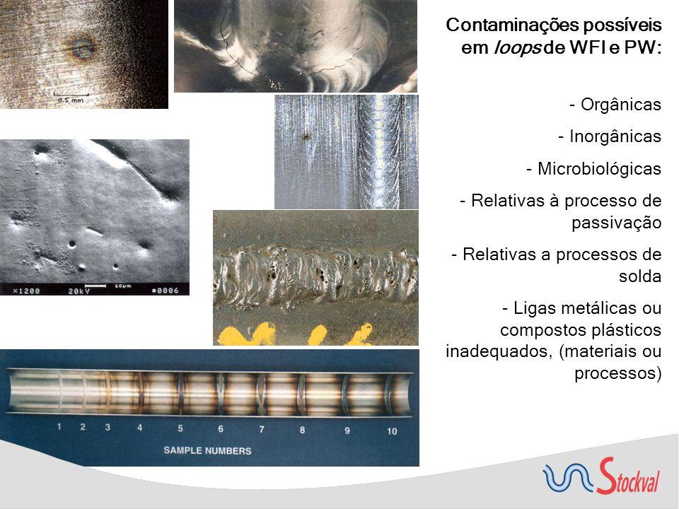 Contaminações possíveis em loops de WFI e PW: - Orgânicas - Inorgânicas - Microbiológicas - Relativas à processo de passivação - Relativas a processos de solda - Ligas metálicas ou compostos plásticos inadequados, (materiais ou processos)