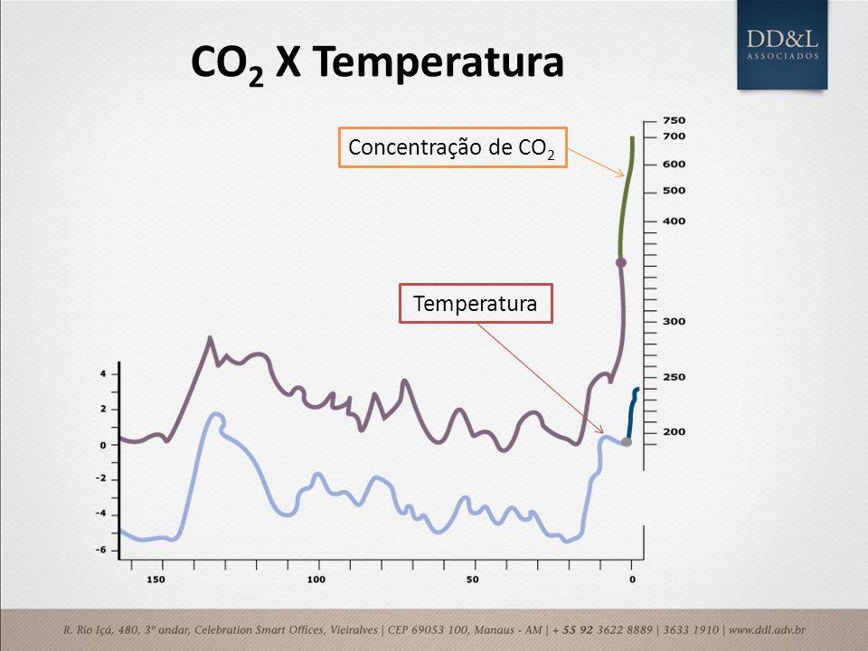 Efeitos Limite deve ser ultrapassado Fonte: Shaping a Climate-Resilient Development Economics of Climate Adaptation Working Group