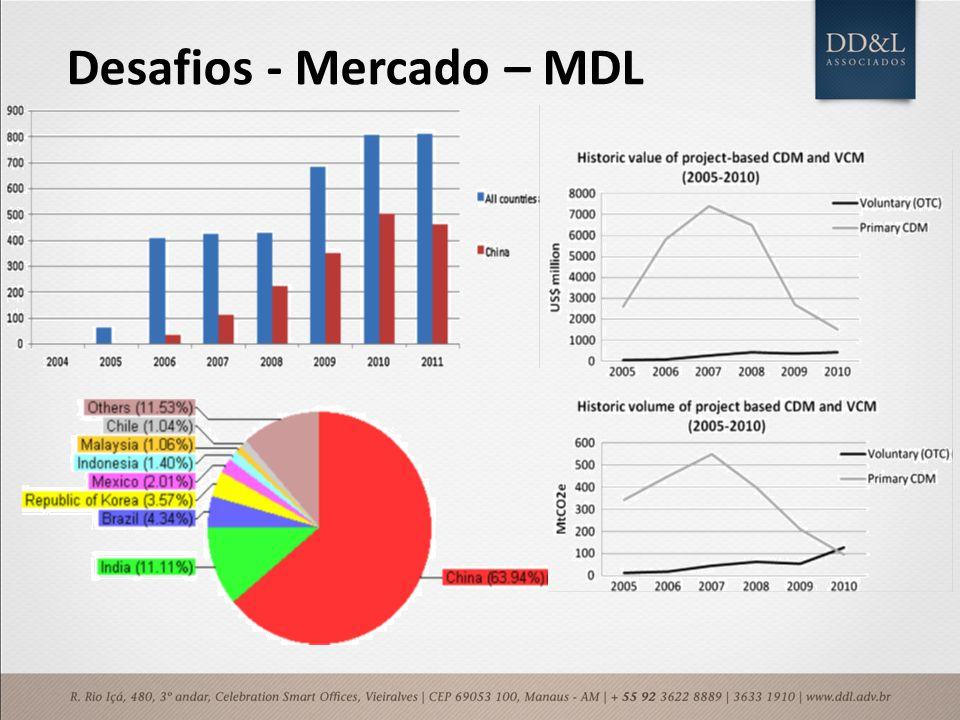 Desafios - Mercado - Créditos Legislação Regulação do Mercado IncentivosSociedade