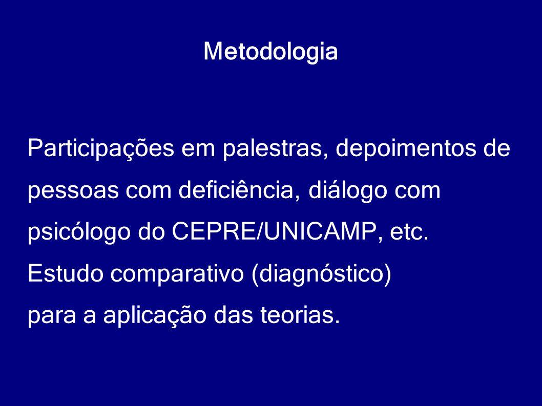 Metodologia Participações em palestras, depoimentos de pessoas com deficiência, diálogo com psicólogo do CEPRE/UNICAMP, etc. Estudo comparativo (diagn