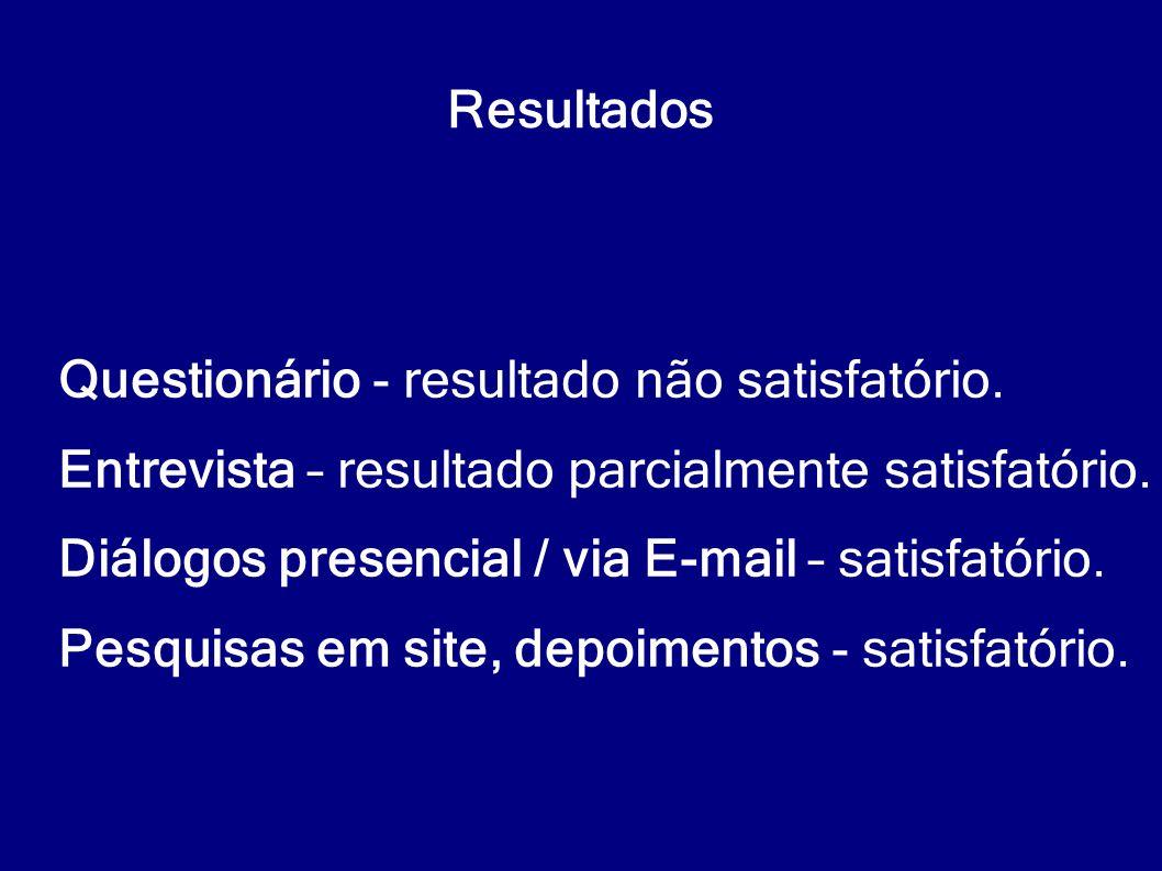 Questionário - resultado não satisfatório. Entrevista – resultado parcialmente satisfatório. Diálogos presencial / via E-mail – satisfatório. Pesquisa