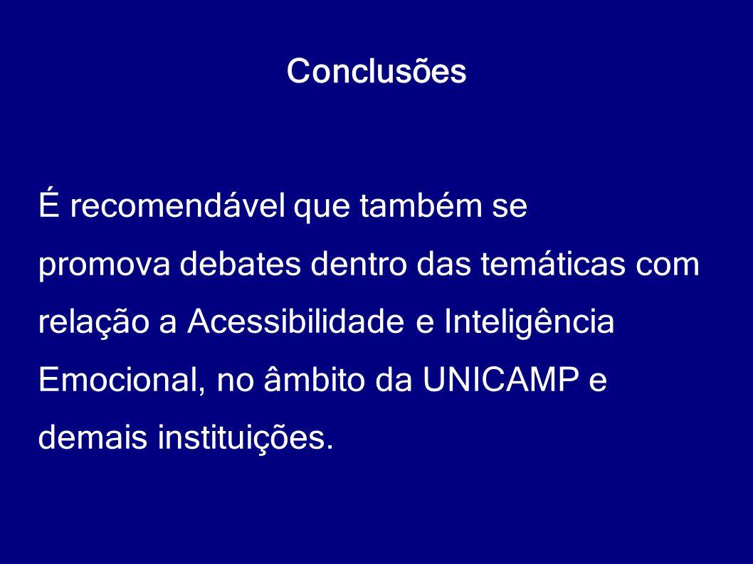 Conclusões É recomendável que também se promova debates dentro das temáticas com relação a Acessibilidade e Inteligência Emocional, no âmbito da UNICA