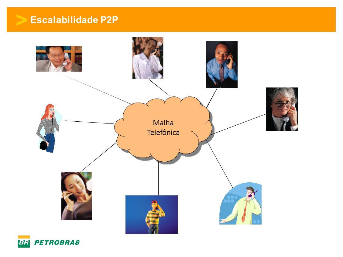 > Escalabilidade P2P Malha Telefônica
