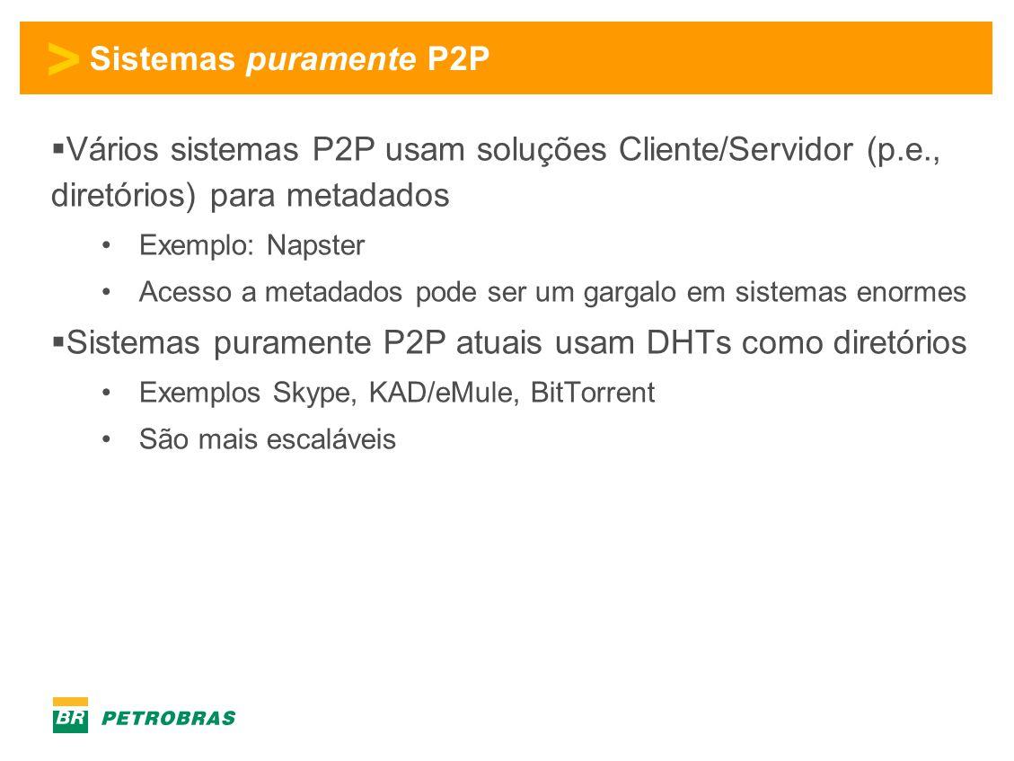 > Sistemas puramente P2P  Vários sistemas P2P usam soluções Cliente/Servidor (p.e., diretórios) para metadados •Exemplo: Napster •Acesso a metadados