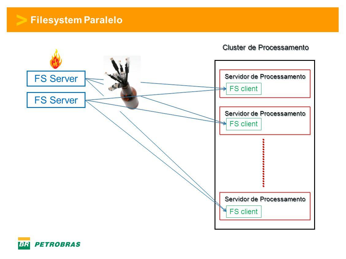 > Filesystem Paralelo Cluster de Processamento Servidor de Processamento FS client FS Server