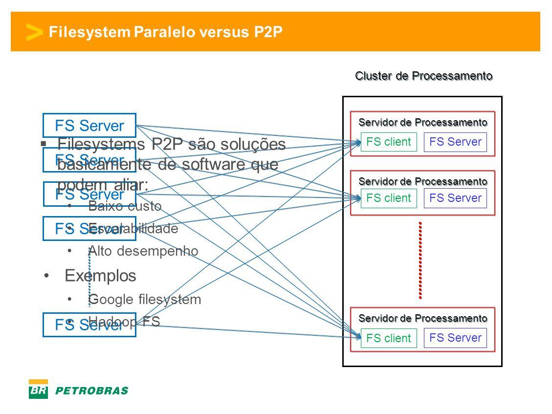 > Filesystem Paralelo versus P2P Cluster de Processamento Servidor de Processamento FS client FS Server  Filesystems P2P são soluções basicamente de