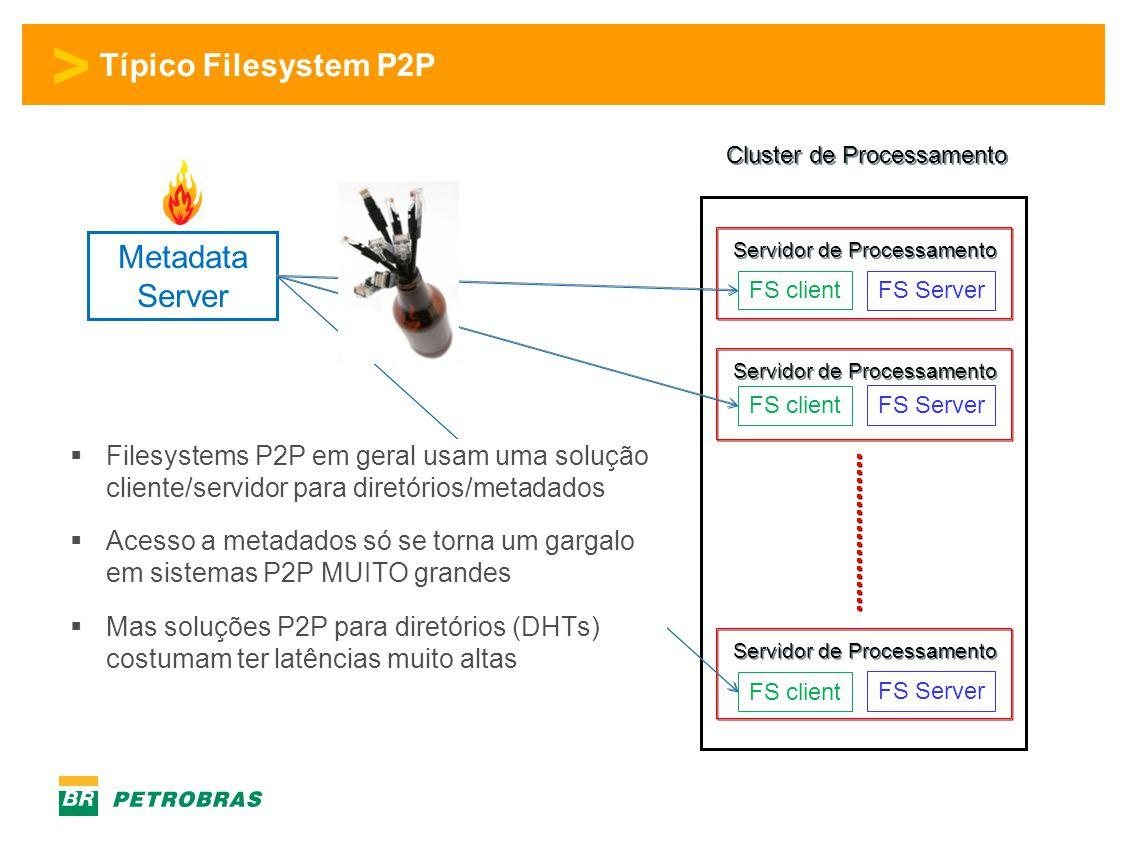 > Típico Filesystem P2P Cluster de Processamento Servidor de Processamento FS client FS Server Metadata Server  Filesystems P2P em geral usam uma sol
