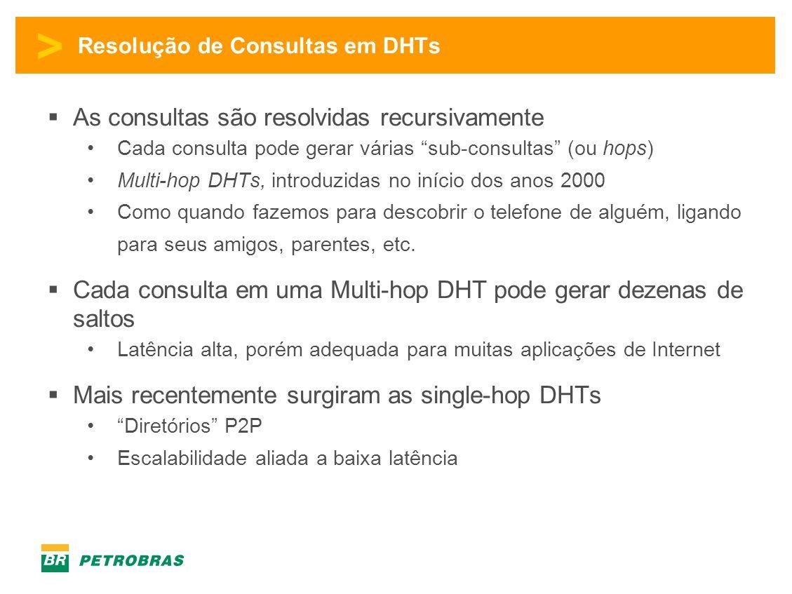 """> Resolução de Consultas em DHTs  As consultas são resolvidas recursivamente •Cada consulta pode gerar várias """"sub-consultas"""" (ou hops) •Multi-hop DH"""