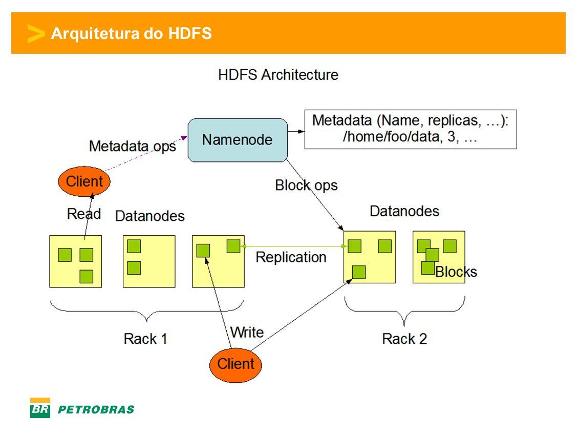 > Arquitetura do HDFS
