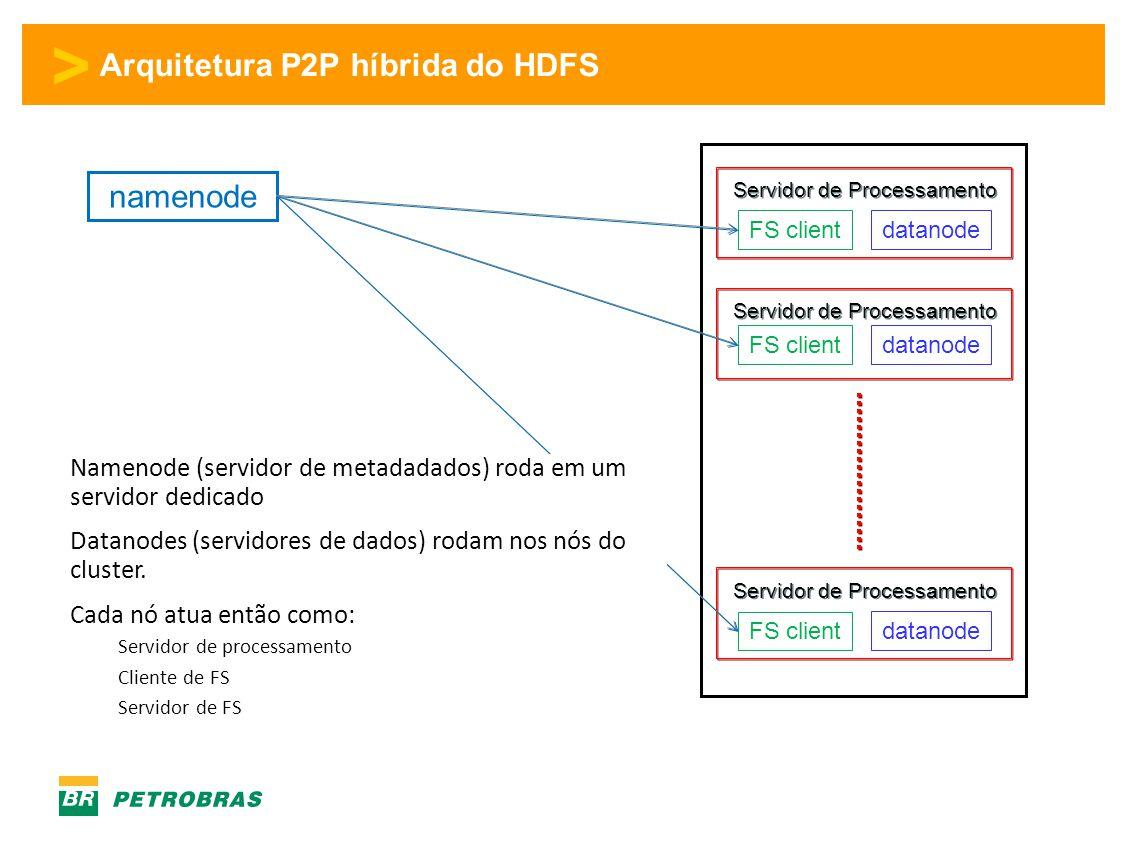 > Arquitetura P2P híbrida do HDFS FS client datanode FS client datanode Servidor de Processamento namenode Namenode (servidor de metadadados) roda em