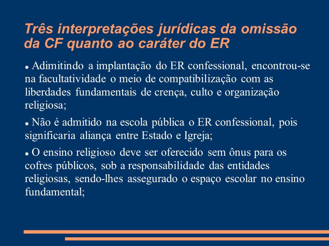 Três interpretações jurídicas da omissão da CF quanto ao caráter do ER  Adimitindo a implantação do ER confessional, encontrou-se na facultatividade
