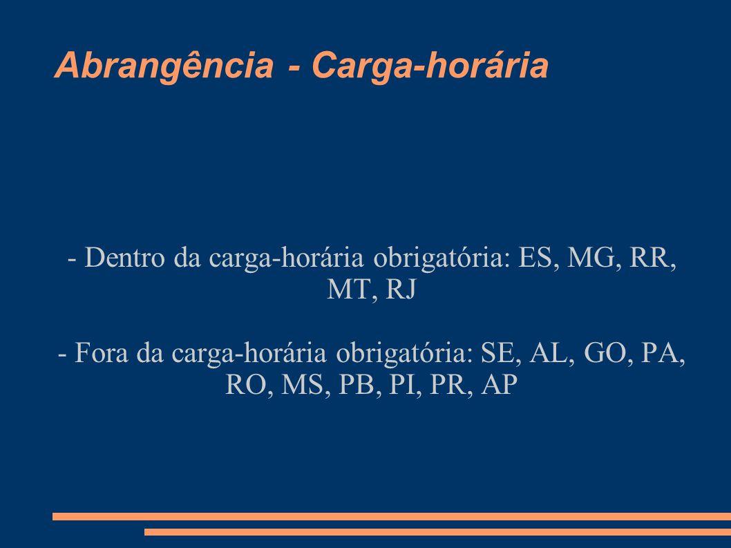 Abrangência - Carga-horária - Dentro da carga-horária obrigatória: ES, MG, RR, MT, RJ - Fora da carga-horária obrigatória: SE, AL, GO, PA, RO, MS, PB,