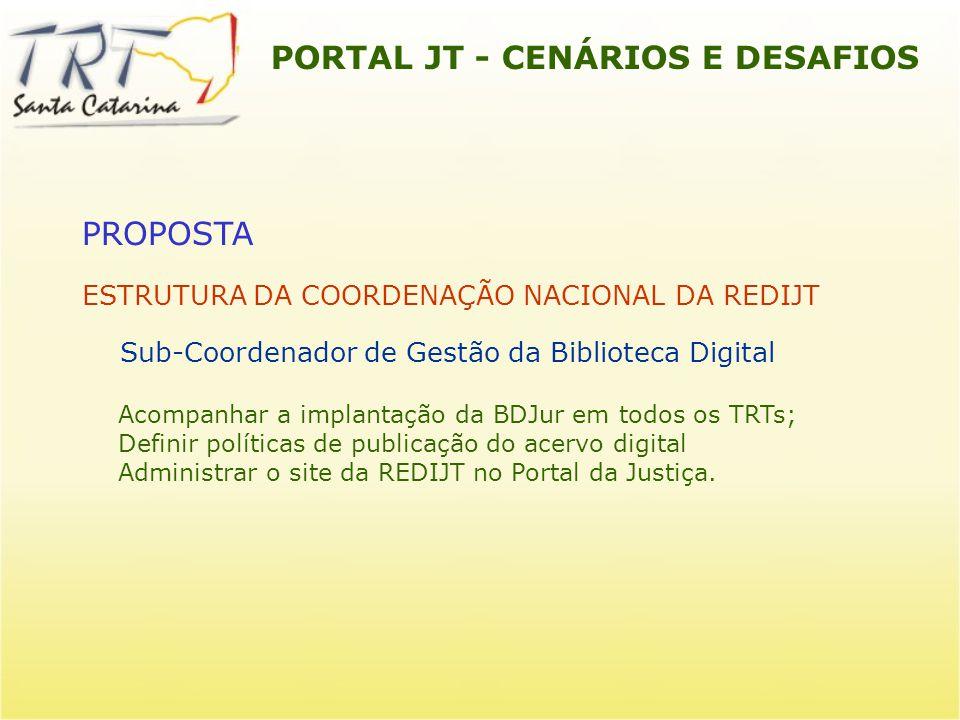 PORTAL JT - CENÁRIOS E DESAFIOS PROPOSTA ESTRUTURA DA COORDENAÇÃO NACIONAL DA REDIJT Sub-Coordenador de Gestão da Biblioteca Digital Acompanhar a impl