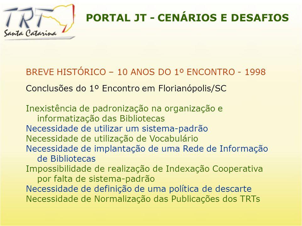 PORTAL JT - CENÁRIOS E DESAFIOS BREVE HISTÓRICO – 10 ANOS DO 1º ENCONTRO - 1998 Conclusões do 1º Encontro em Florianópolis/SC Inexistência de padroniz