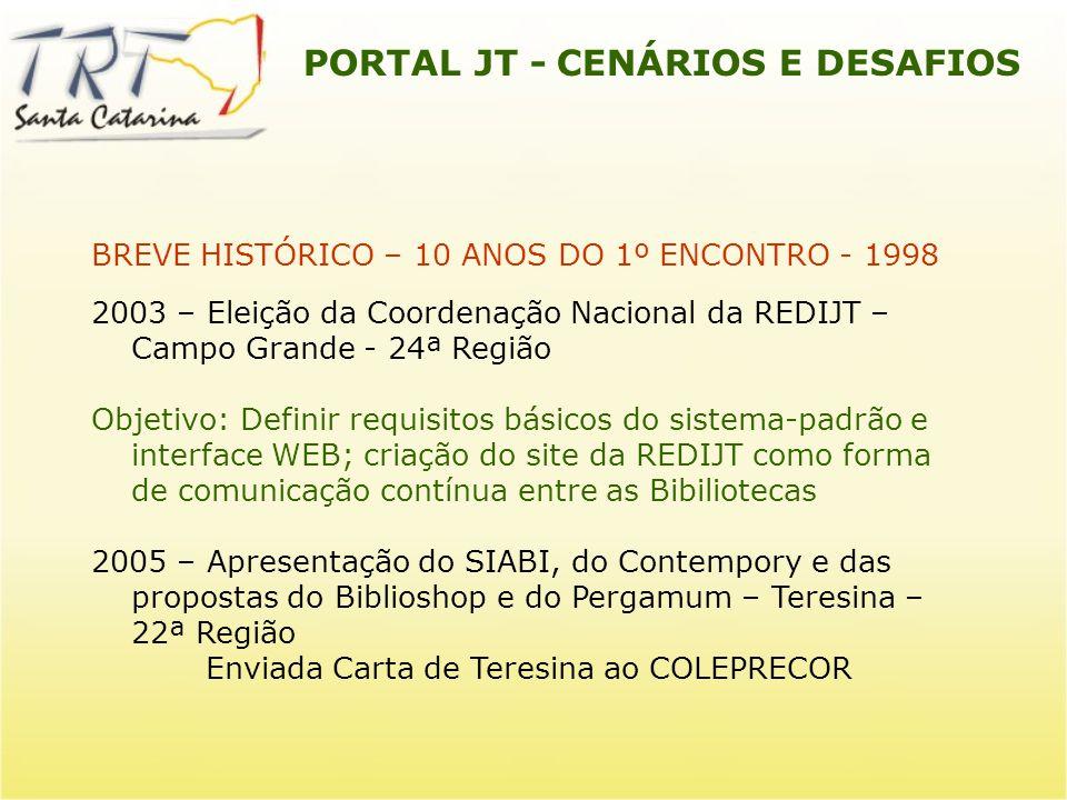 PORTAL JT - CENÁRIOS E DESAFIOS BREVE HISTÓRICO – 10 ANOS DO 1º ENCONTRO - 1998 2003 – Eleição da Coordenação Nacional da REDIJT – Campo Grande - 24ª