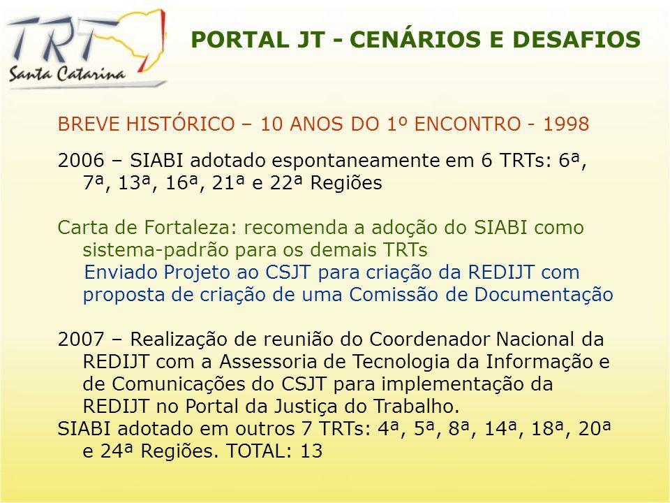 PORTAL JT - CENÁRIOS E DESAFIOS BREVE HISTÓRICO – 10 ANOS DO 1º ENCONTRO - 1998 2006 – SIABI adotado espontaneamente em 6 TRTs: 6ª, 7ª, 13ª, 16ª, 21ª