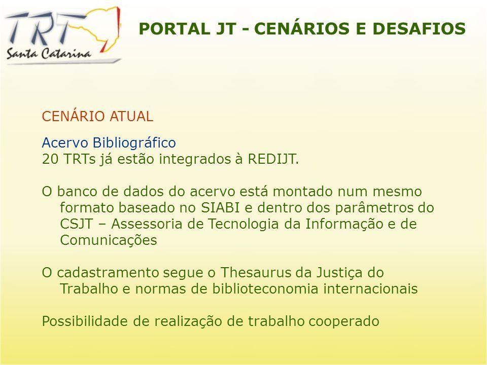 PORTAL JT - CENÁRIOS E DESAFIOS CENÁRIO ATUAL Acervo Bibliográfico 20 TRTs já estão integrados à REDIJT. O banco de dados do acervo está montado num m