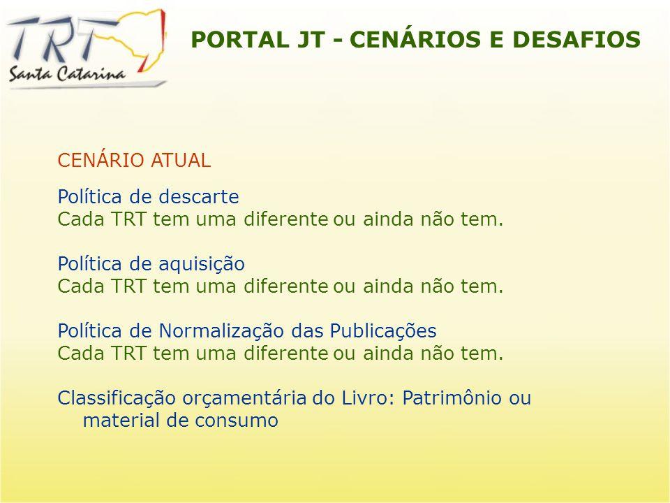 PORTAL JT - CENÁRIOS E DESAFIOS CENÁRIO ATUAL Biblioteca Digital BDJur como opção pronta para adesão ao modelo de Biblioteca Digital.