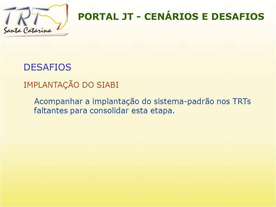 PORTAL JT - CENÁRIOS E DESAFIOS DESAFIOS IMPLANTAÇÃO DO SERVIÇOS NO PORTAL JT TST – INSTRUÇÃO NORMATIVA Nº 30/2007 Art.