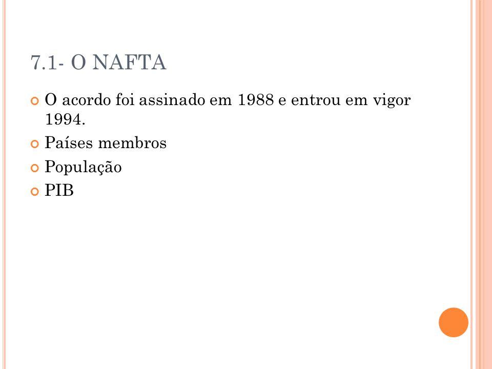 7.1- O NAFTA O acordo foi assinado em 1988 e entrou em vigor 1994. Países membros População PIB