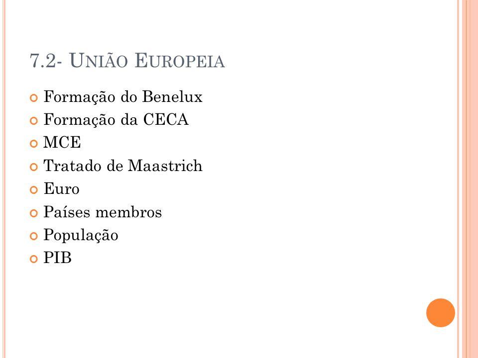 7.2- U NIÃO E UROPEIA Formação do Benelux Formação da CECA MCE Tratado de Maastrich Euro Países membros População PIB