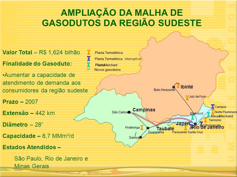 AMPLIAÇÃO DA MALHA DE GASODUTOS DA REGIÃO SUDESTE Valor Total – R$ 1,624 bilhão Finalidade do Gasoduto: •Aumentar a capacidade de atendimento de deman