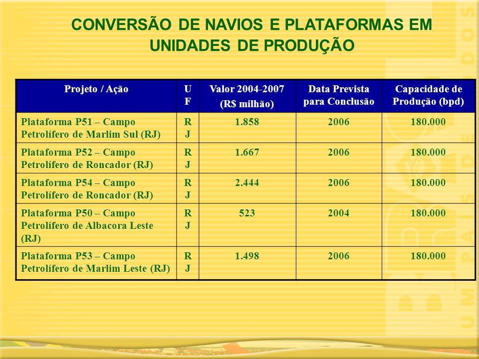 CONVERSÃO DE NAVIOS E PLATAFORMAS EM UNIDADES DE PRODUÇÃO Projeto / AçãoUFUF Valor 2004-2007 (R$ milhão) Data Prevista para Conclusão Capacidade de Pr