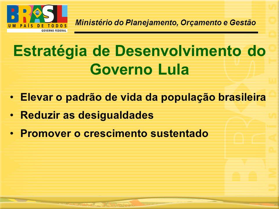 Ministério do Planejamento, Orçamento e Gestão Estratégia de Desenvolvimento do Governo Lula •Elevar o padrão de vida da população brasileira •Reduzir