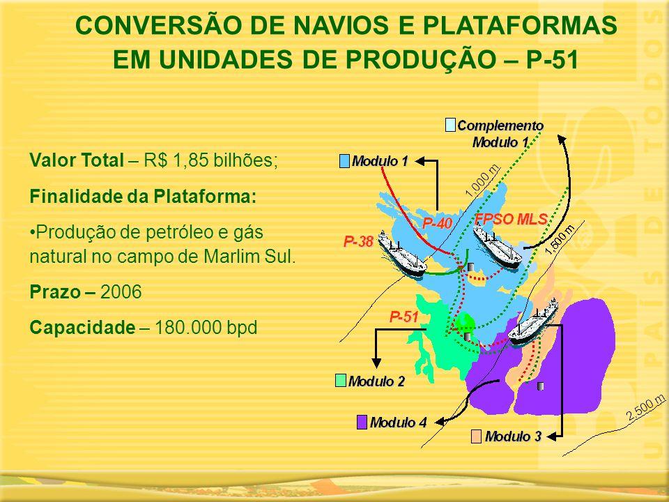 Valor Total – R$ 1,85 bilhões; Finalidade da Plataforma: •Produção de petróleo e gás natural no campo de Marlim Sul. Prazo – 2006 Capacidade – 180.000