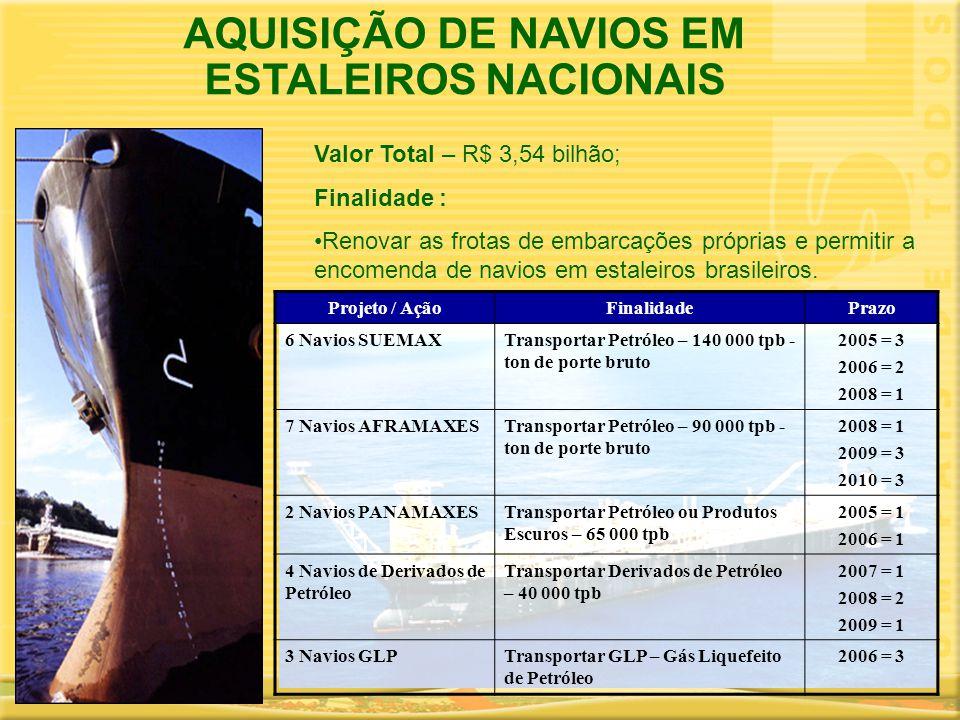 AQUISIÇÃO DE NAVIOS EM ESTALEIROS NACIONAIS Projeto / AçãoFinalidadePrazo 6 Navios SUEMAXTransportar Petróleo – 140 000 tpb - ton de porte bruto 2005