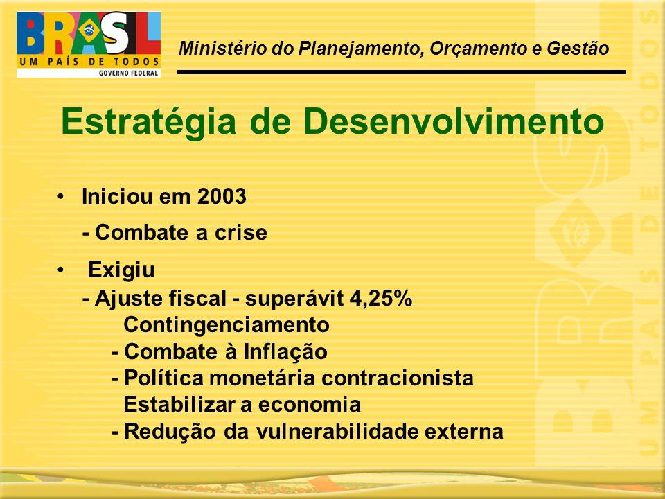 Estratégia de Desenvolvimento •Iniciou em 2003 - Combate a crise • Exigiu - Ajuste fiscal - superávit 4,25% Contingenciamento - Combate à Inflação - P
