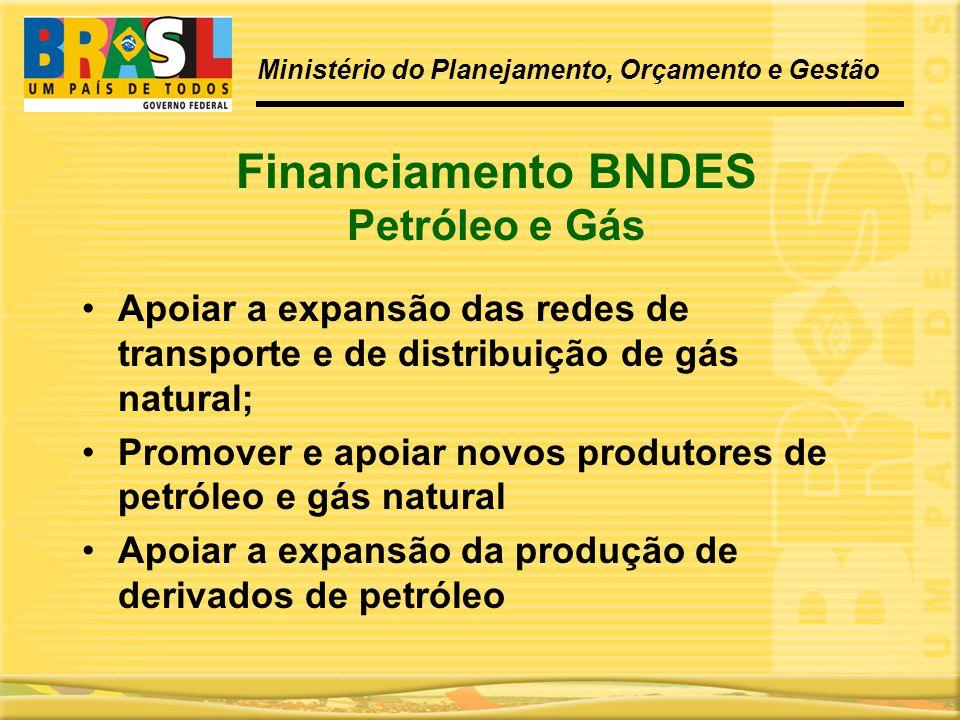 Financiamento BNDES Petróleo e Gás •Apoiar a expansão das redes de transporte e de distribuição de gás natural; •Promover e apoiar novos produtores de