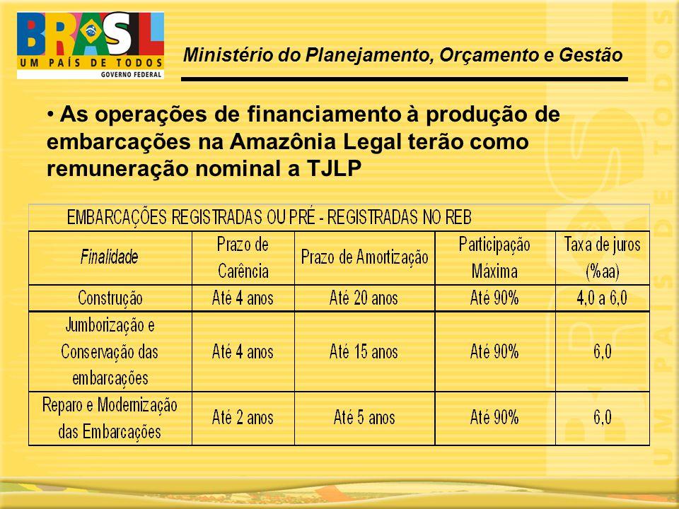 • As operações de financiamento à produção de embarcações na Amazônia Legal terão como remuneração nominal a TJLP