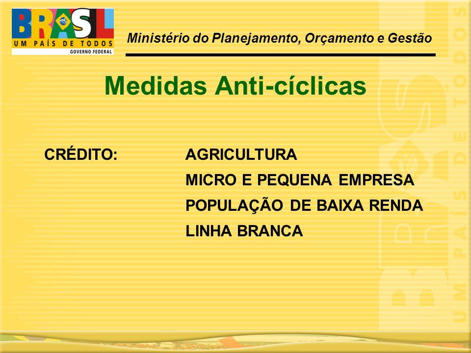 Medidas Anti-cíclicas CRÉDITO:AGRICULTURA MICRO E PEQUENA EMPRESA POPULAÇÃO DE BAIXA RENDA LINHA BRANCA