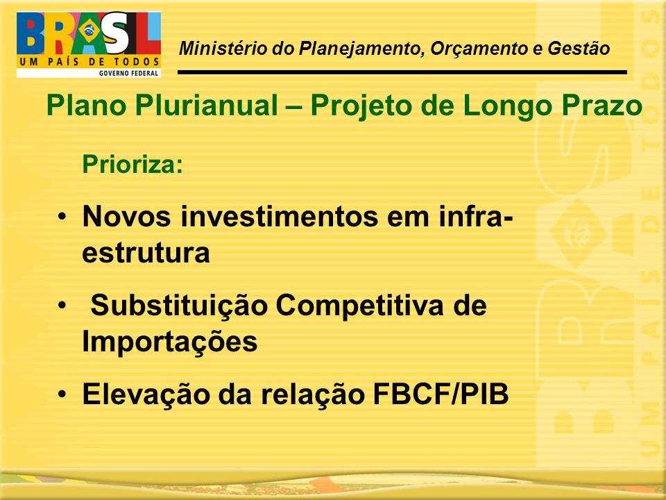 Plano Plurianual – Projeto de Longo Prazo •Novos investimentos em infra- estrutura • Substituição Competitiva de Importações •Elevação da relação FBCF