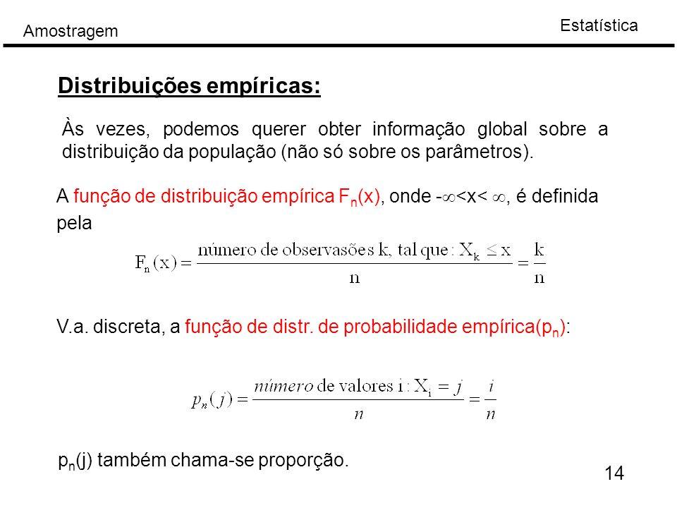 Estatística Amostragem 14 Distribuições empíricas: A função de distribuição empírica F n (x), onde -  <x< , é definida pela V.a.